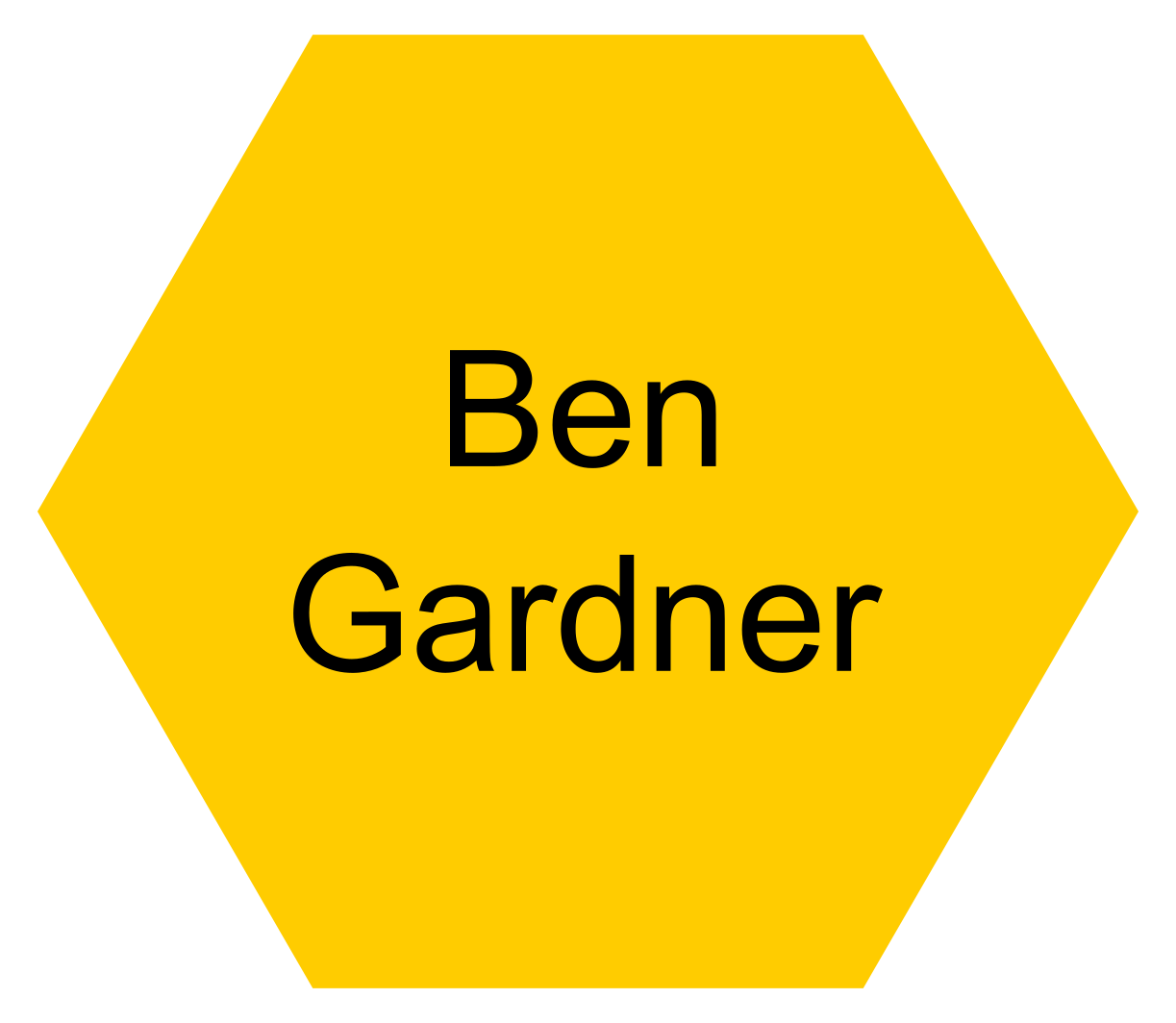 Dr. Benjamin Gardner (University of Exeter: Post-Doctoral Researcher) - Click this icon to reveal their contact details.