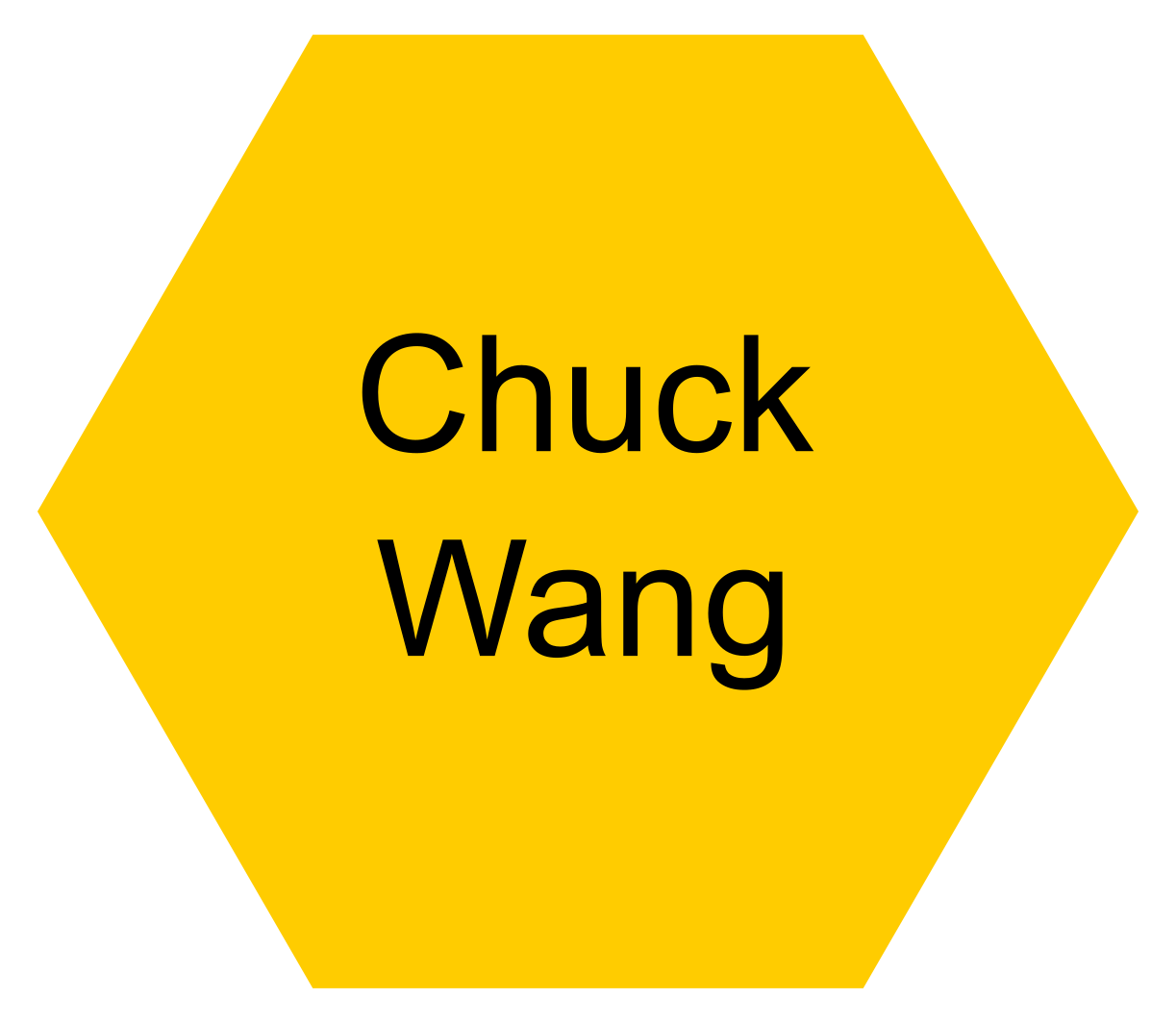 Dr. Chun-Chin (Chuck) Wang (University of Exeter: Post-Doctoral Researcher) - Click this icon to reveal their contact details.