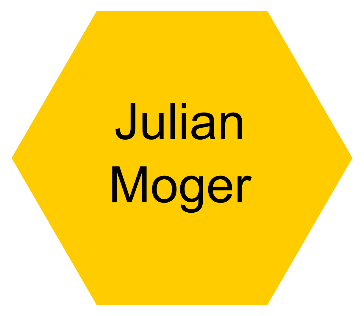 Prof. Julian Moger (University of Exeter: Principal Investigator) - Click this icon to reveal their contact details.