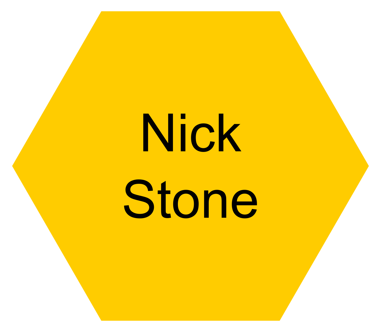 Prof. Nick Stone (University of Exeter: Raman Nanotheranostics Programme Director) - Click this icon to reveal their contact details.