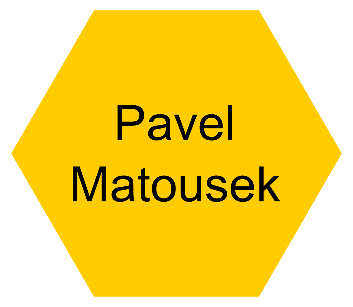 Prof. Pavel Matousek (Rutherford Appleton Laboratory: Principal Investigator) - Click this icon to reveal their contact details.