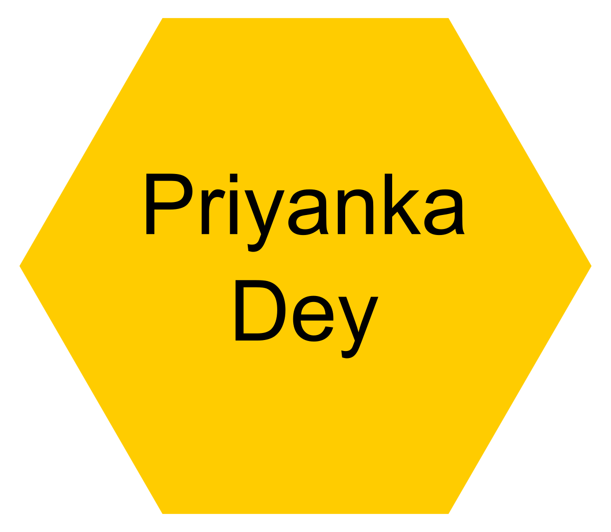 Dr. Priyanka Dey (University of Exeter: Post-Doctoral Researcher) - Click this icon to reveal their contact details.