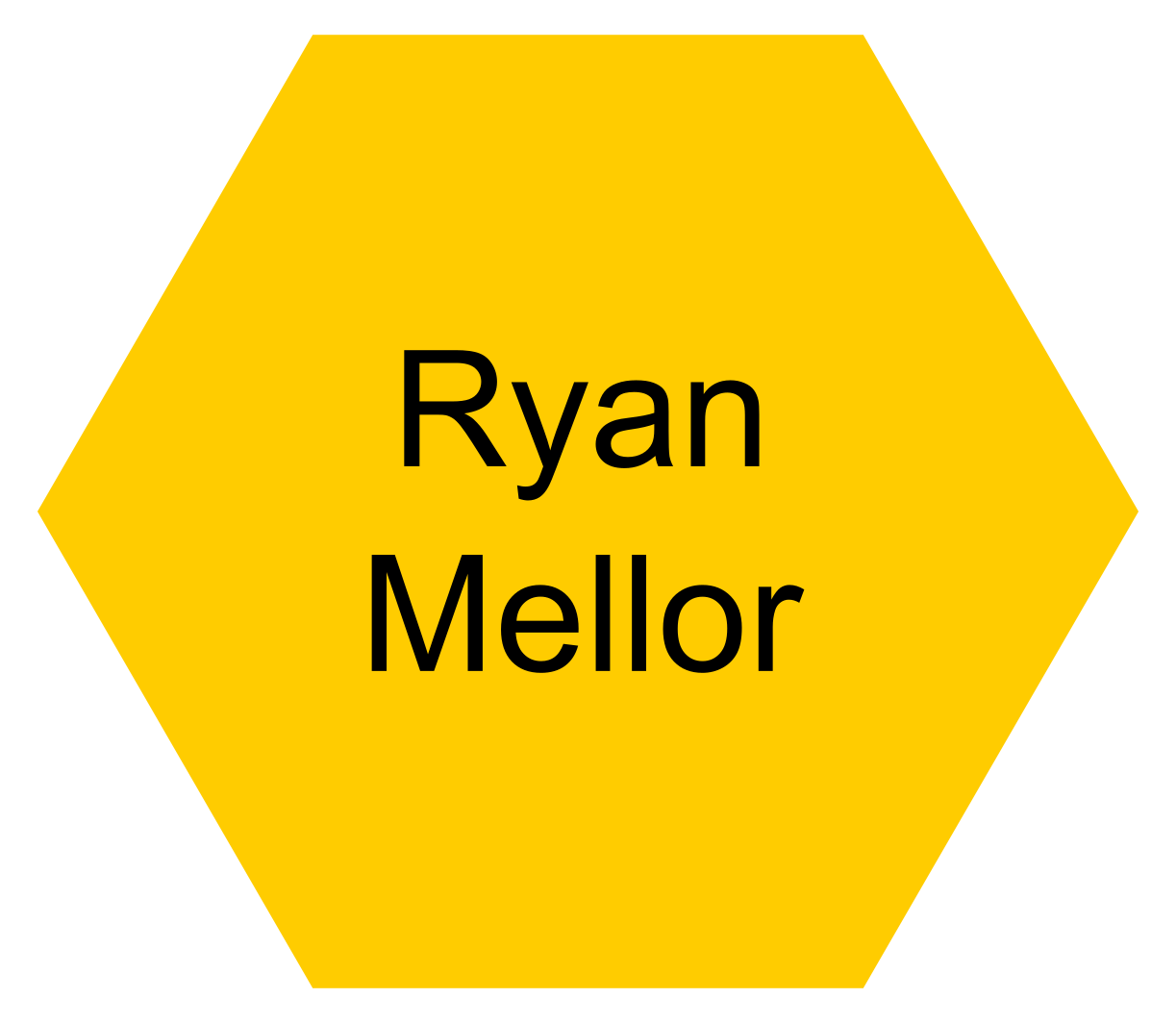 Ryan Mellor (UCL School of Pharmacy: Laboratory Technician) - Click this icon to reveal their contact details.
